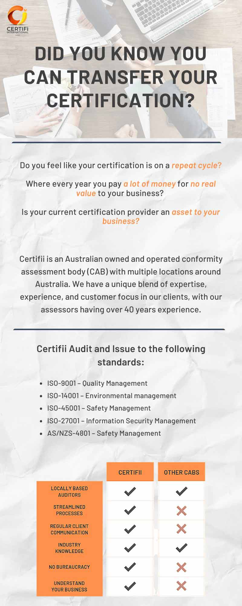 Transfer Your Iso Certification